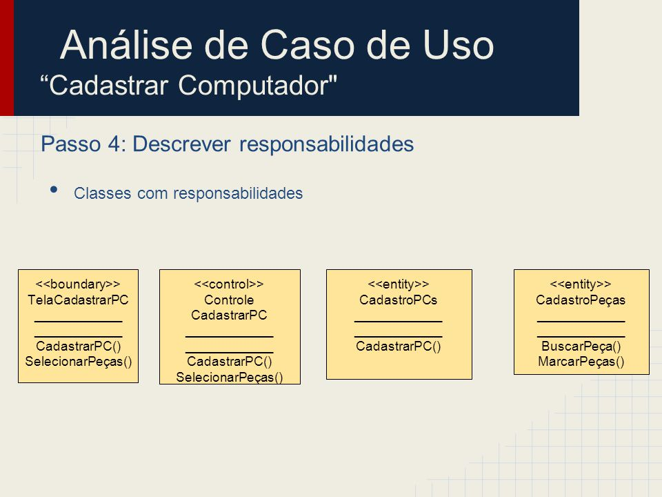Análise de Caso de Uso Cadastrar Computador Passo 5: Descrever atributos e associações
