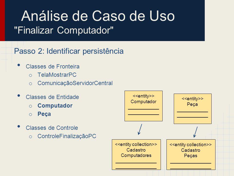 Análise de Caso de Uso Finalizar Computador Passo 3: Distribuir comportamento entre as classes Diagrama de sequência