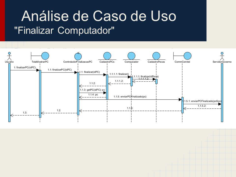 Análise de Caso de Uso Finalizar Computador Passo 4: Descrever responsabilidades Classes com responsabilidades > TelaMostrarPC ______________ finalizarPC (idPC) > Comunicação ServidorCentral __________________ enviarPCFinalizado (pc) > Controle FinalizaçãoPC ____________ finalizarPC (idPC) > Cadastro Computadores __________________ finalizar(idPC) getPC (idPC) > Cadastro Peças __________________ finalizar (idPeça) > Computador __________________ finalizar ()