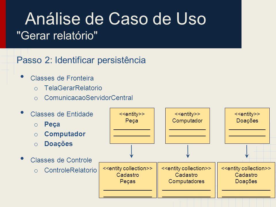 Análise de Caso de Uso Gerar relatório Passo 3: Distribuir comportamento entre as classes Diagrama de sequência