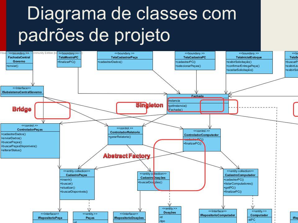 Diagrama de classes com padrões de projeto