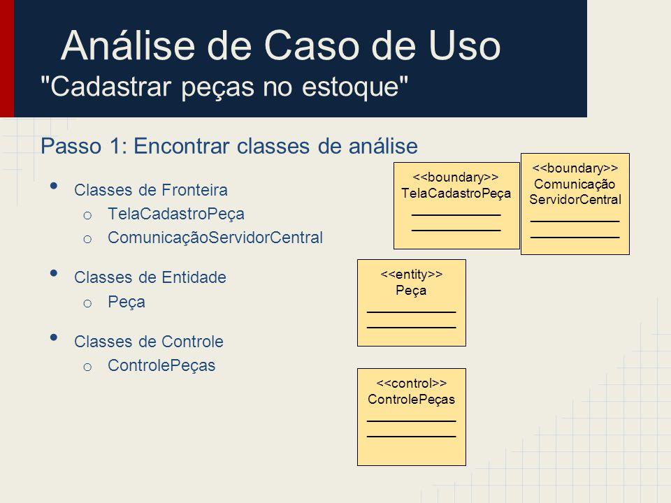 Análise de Caso de Uso Cadastrar peças no estoque Passo 2: Identificar persistência Classes de Fronteira o TelaCadastroPeça o ComunicaçãoServidorCentral Classes de Entidade o Peça Classes de Controle o ControlePeças > Peça ____________ > TelaCadastroPeça ____________ > Comunicação ServidorCentral ____________ > ControlePeças ____________