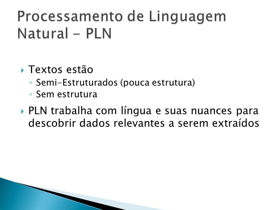 Textos estão Semi-Estruturados (pouca estrutura) Sem estrutura PLN trabalha com língua e suas nuances para descobrir dados relevantes a serem extraídos
