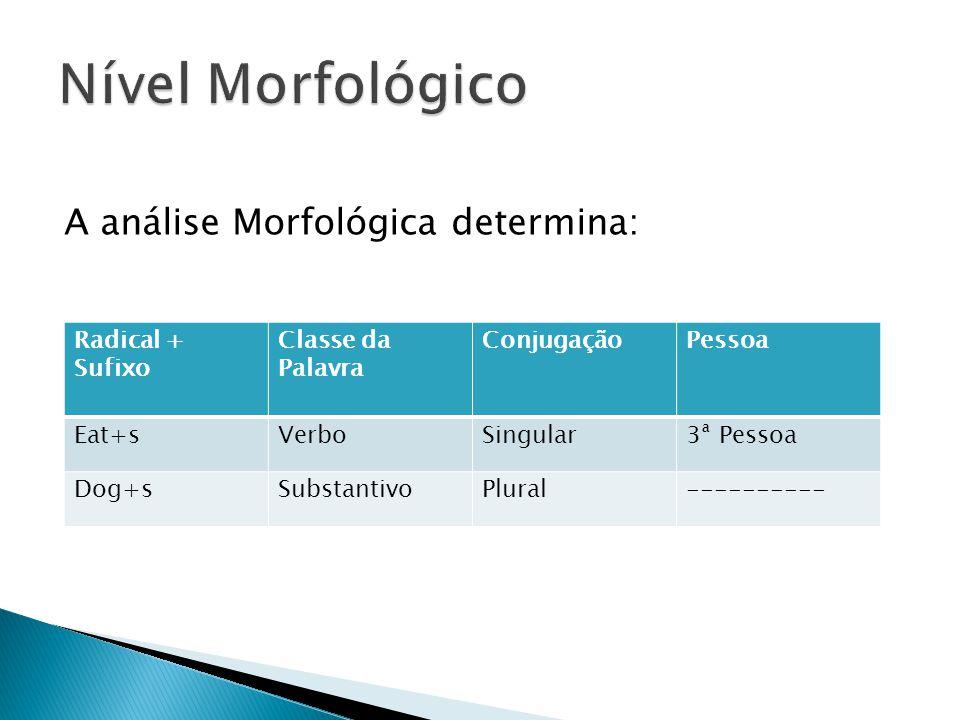 A análise Morfológica determina: Radical + Sufixo Classe da Palavra ConjugaçãoPessoa Eat+sVerboSingular3ª Pessoa Dog+sSubstantivoPlural----------