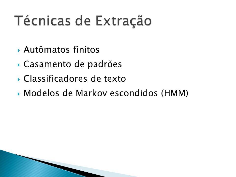 Autômatos finitos Casamento de padrões Classificadores de texto Modelos de Markov escondidos (HMM)