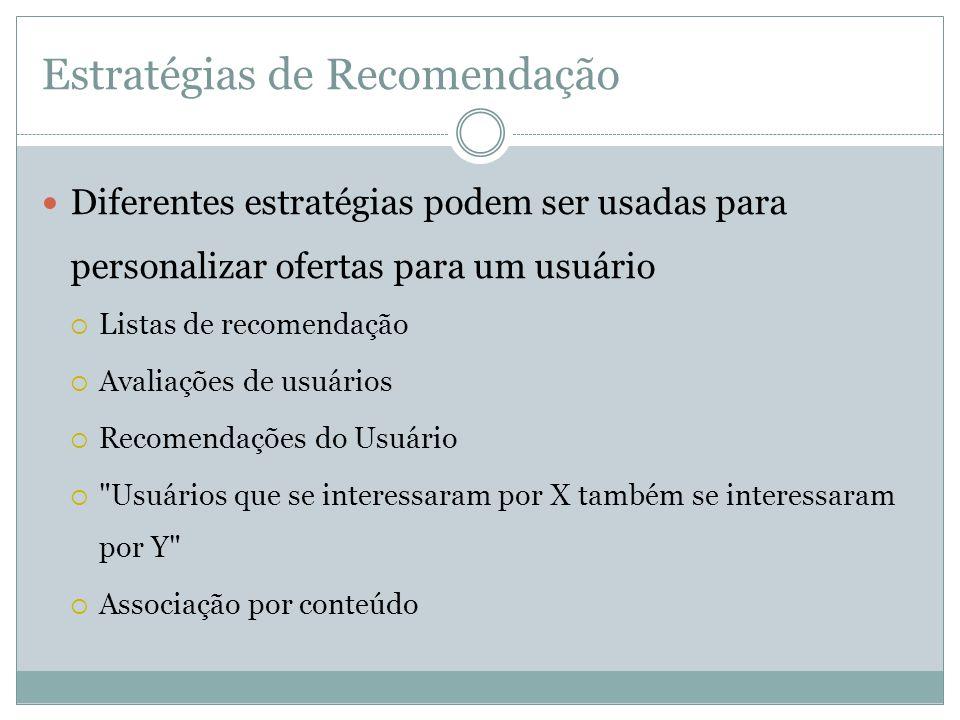 Estratégias de Recomendação Diferentes estratégias podem ser usadas para personalizar ofertas para um usuário Listas de recomendação Avaliações de usu