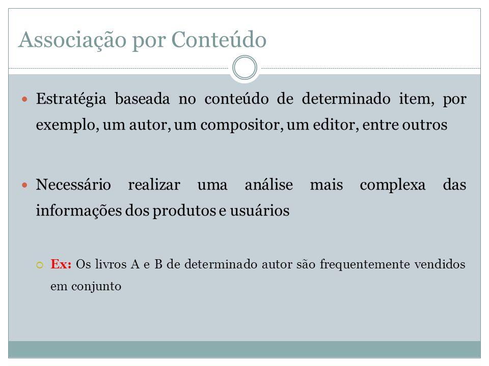 Associação por Conteúdo Estratégia baseada no conteúdo de determinado item, por exemplo, um autor, um compositor, um editor, entre outros Necessário r