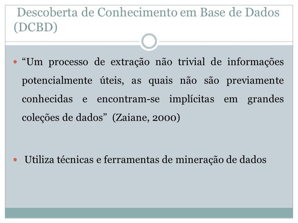 Descoberta de Conhecimento em Base de Dados (DCBD) Um processo de extração não trivial de informações potencialmente úteis, as quais não são previamen