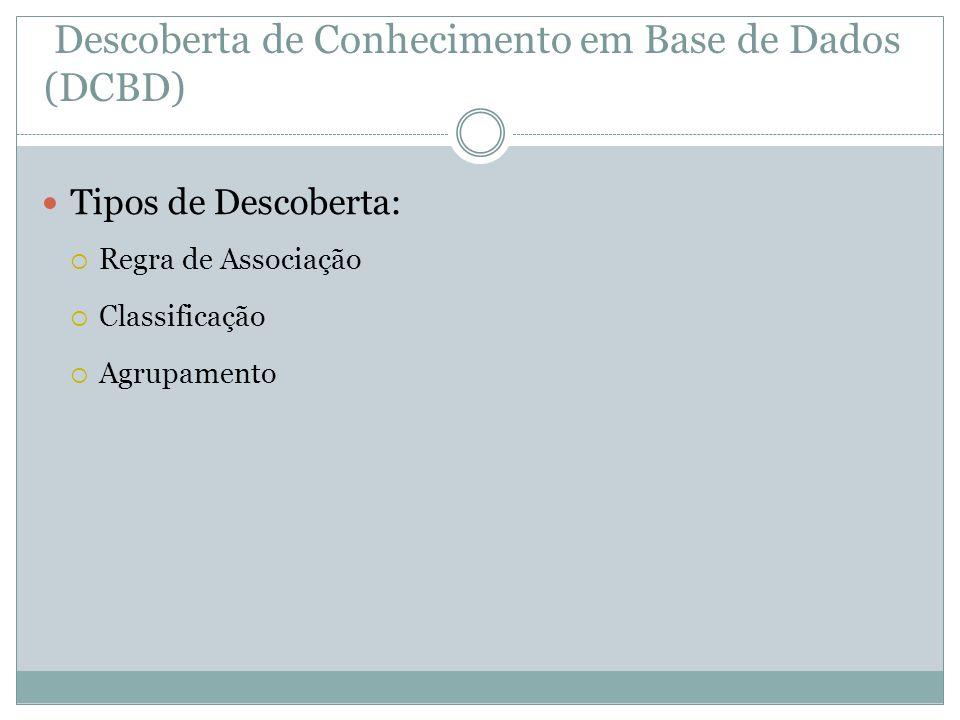 Descoberta de Conhecimento em Base de Dados (DCBD) Tipos de Descoberta: Regra de Associação Classificação Agrupamento