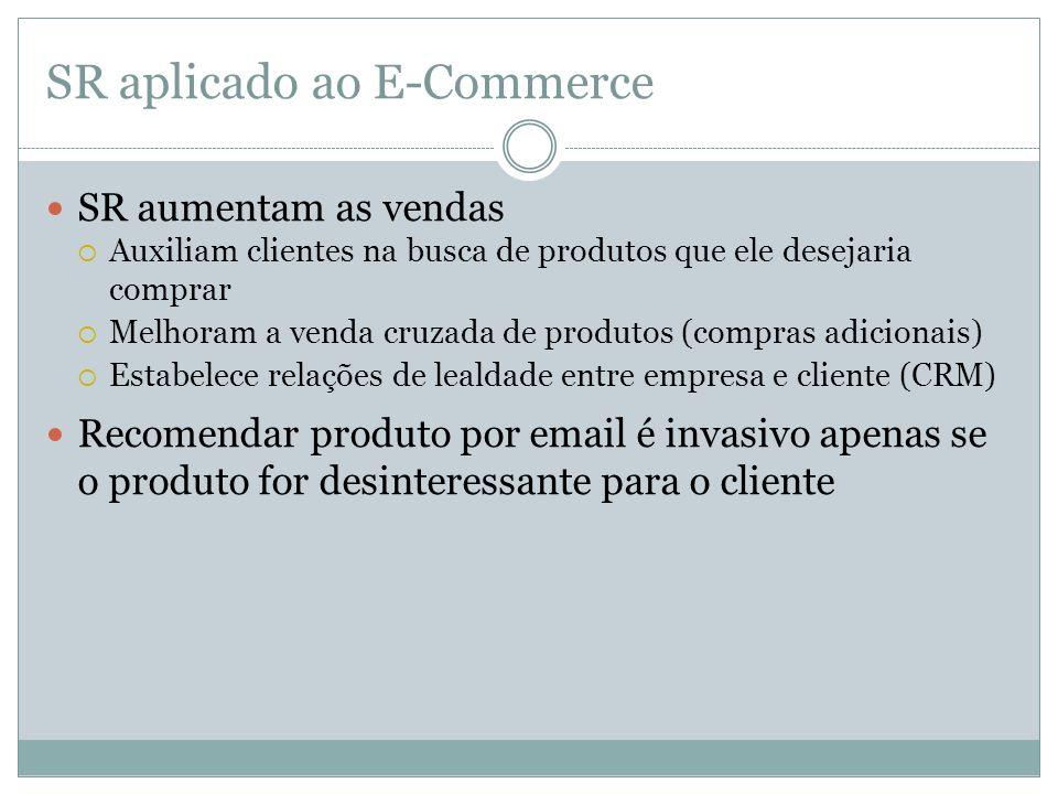 SR aplicado ao E-Commerce SR aumentam as vendas Auxiliam clientes na busca de produtos que ele desejaria comprar Melhoram a venda cruzada de produtos