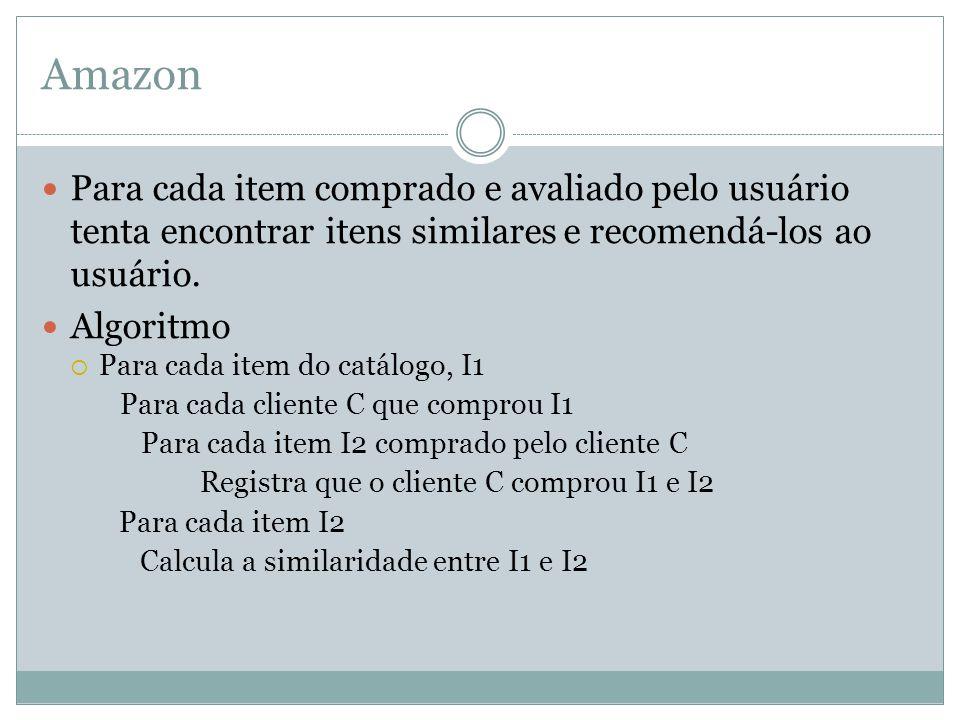 Amazon Para cada item comprado e avaliado pelo usuário tenta encontrar itens similares e recomendá-los ao usuário. Algoritmo Para cada item do catálog