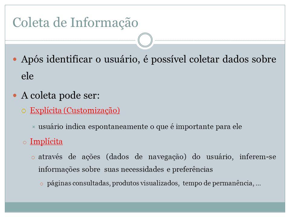 Coleta de Informação Após identificar o usuário, é possível coletar dados sobre ele A coleta pode ser: Explícita (Customização) usuário indica esponta