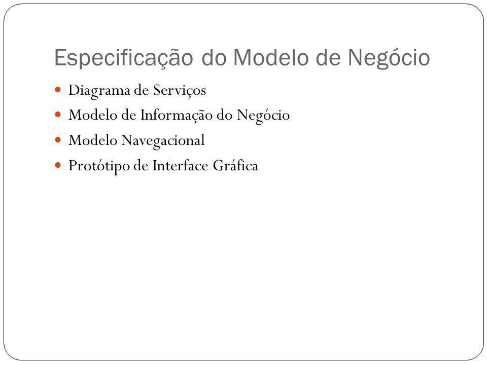 Especificação do Modelo de Negócio Diagrama de Serviços Modelo de Informação do Negócio Modelo Navegacional Protótipo de Interface Gráfica