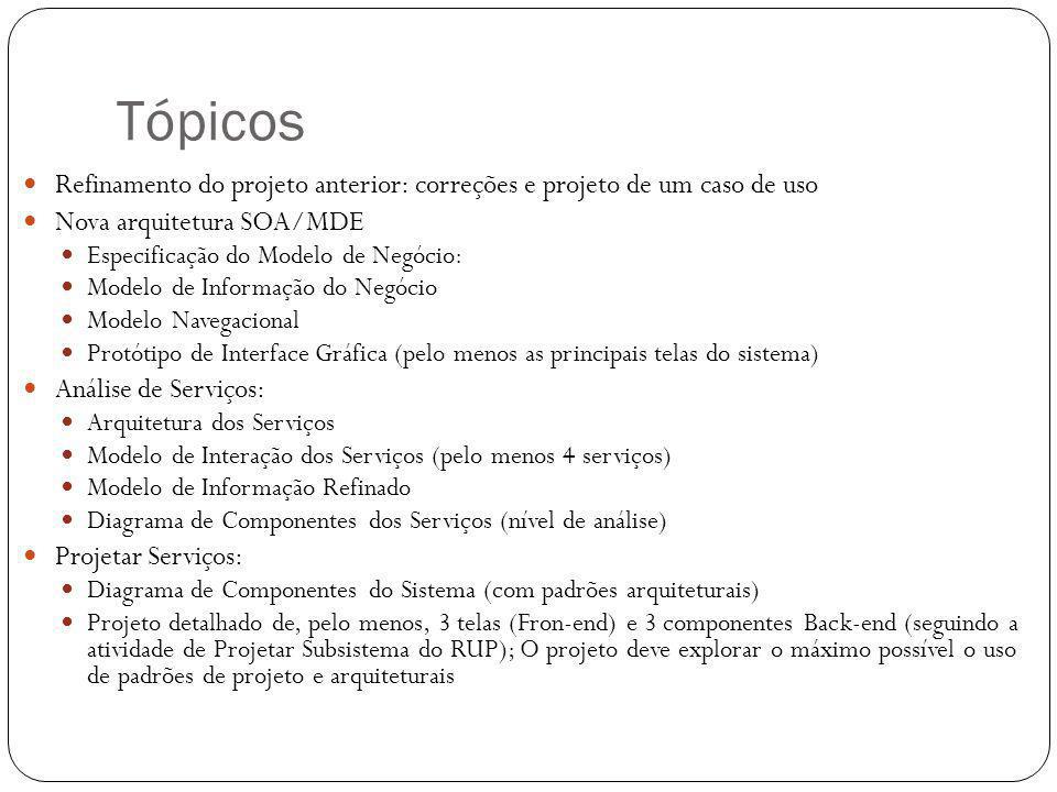 Tópicos Refinamento do projeto anterior: correções e projeto de um caso de uso Nova arquitetura SOA/MDE Especificação do Modelo de Negócio: Modelo de