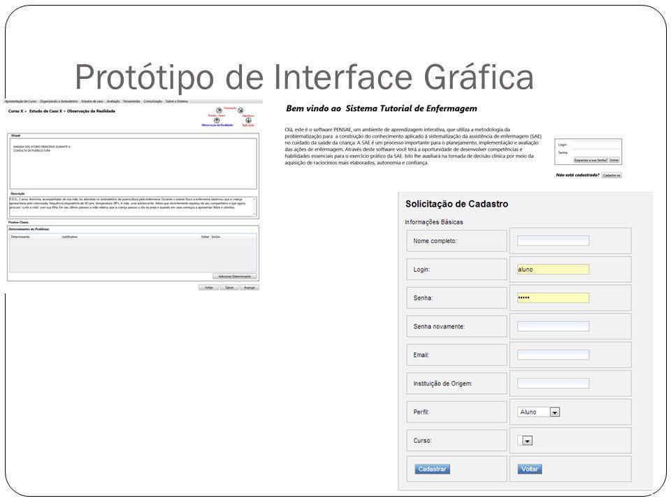 Protótipo de Interface Gráfica