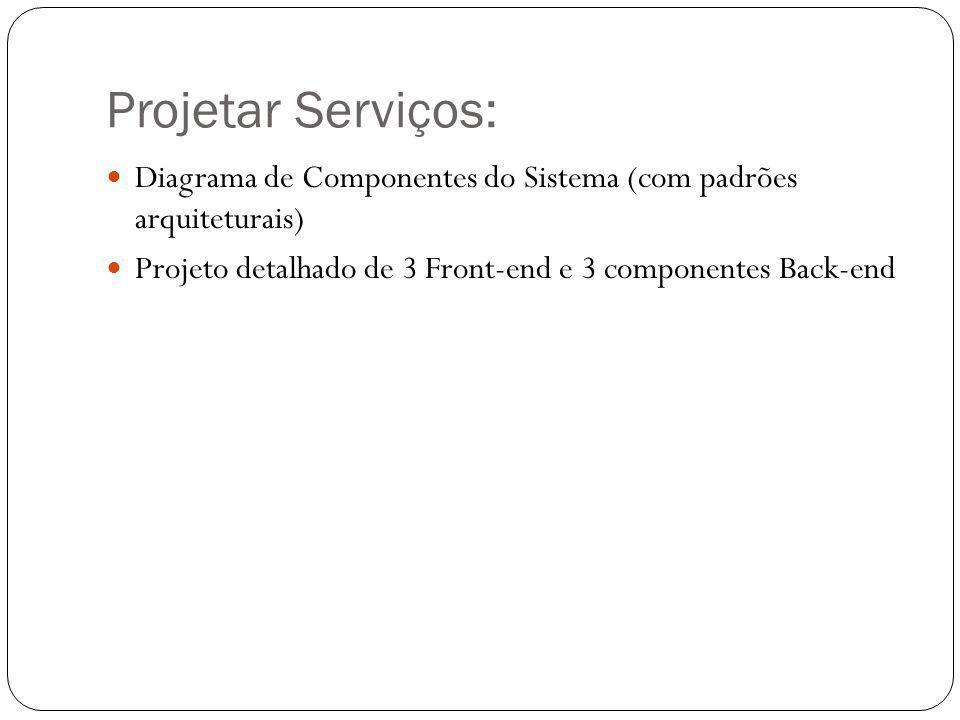 Projetar Serviços: Diagrama de Componentes do Sistema (com padrões arquiteturais) Projeto detalhado de 3 Front-end e 3 componentes Back-end