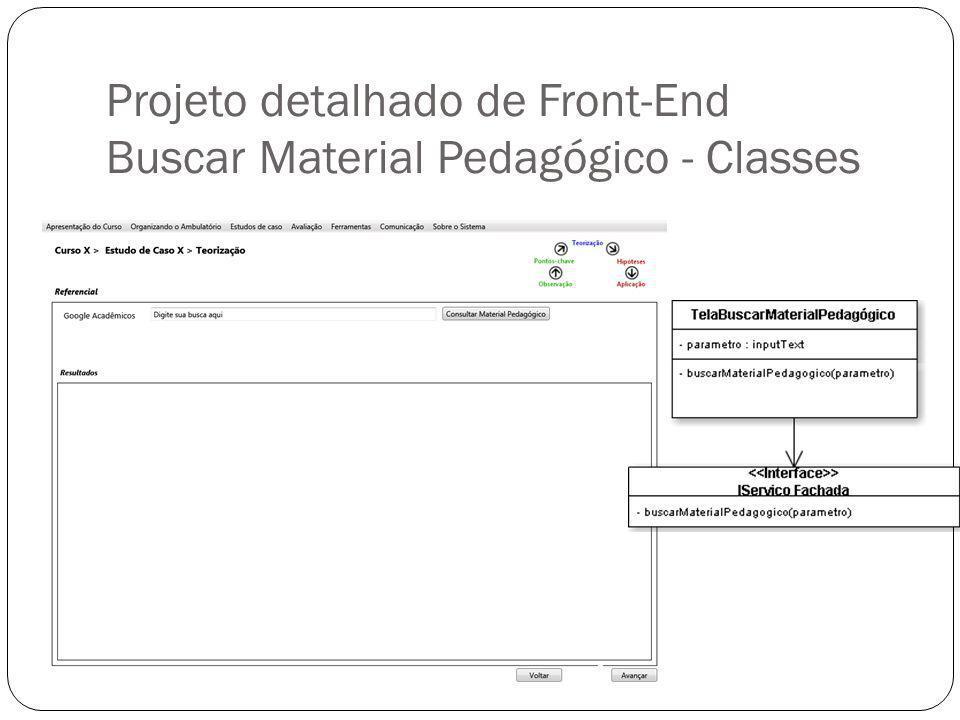 Projeto detalhado de Front-End Buscar Material Pedagógico - Classes