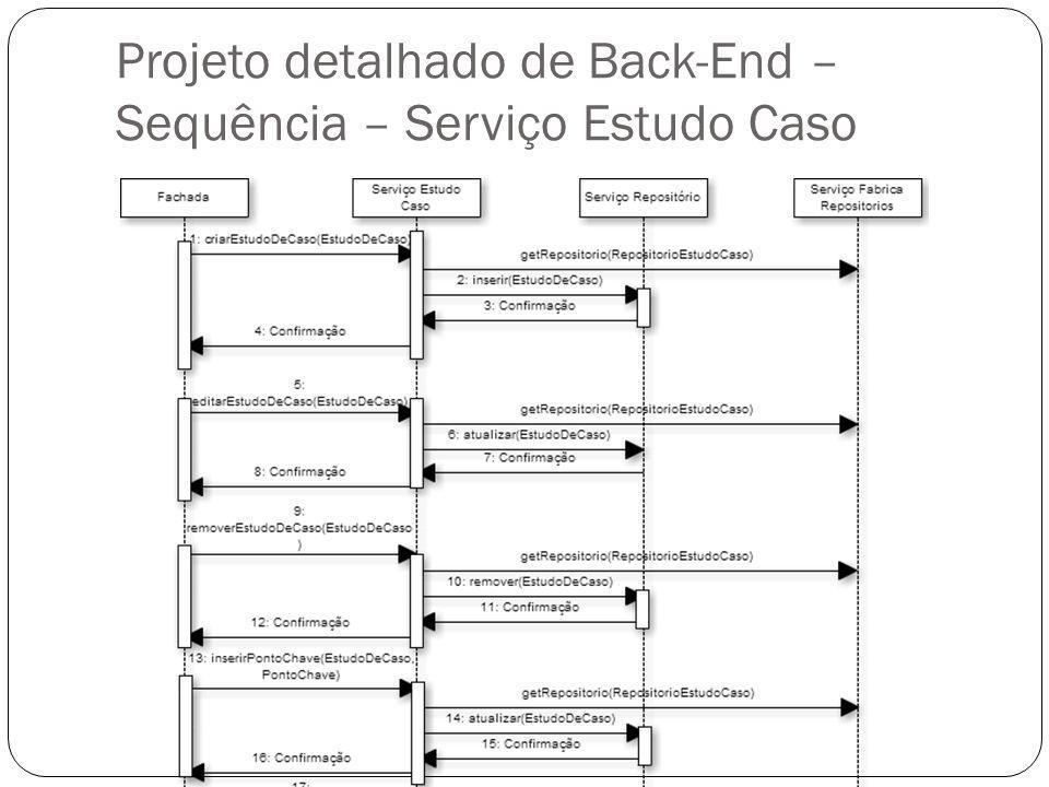 Projeto detalhado de Back-End – Sequência – Serviço Estudo Caso