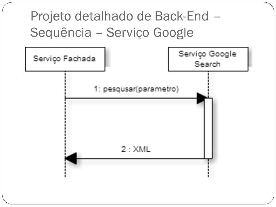 Projeto detalhado de Back-End – Sequência – Serviço Google