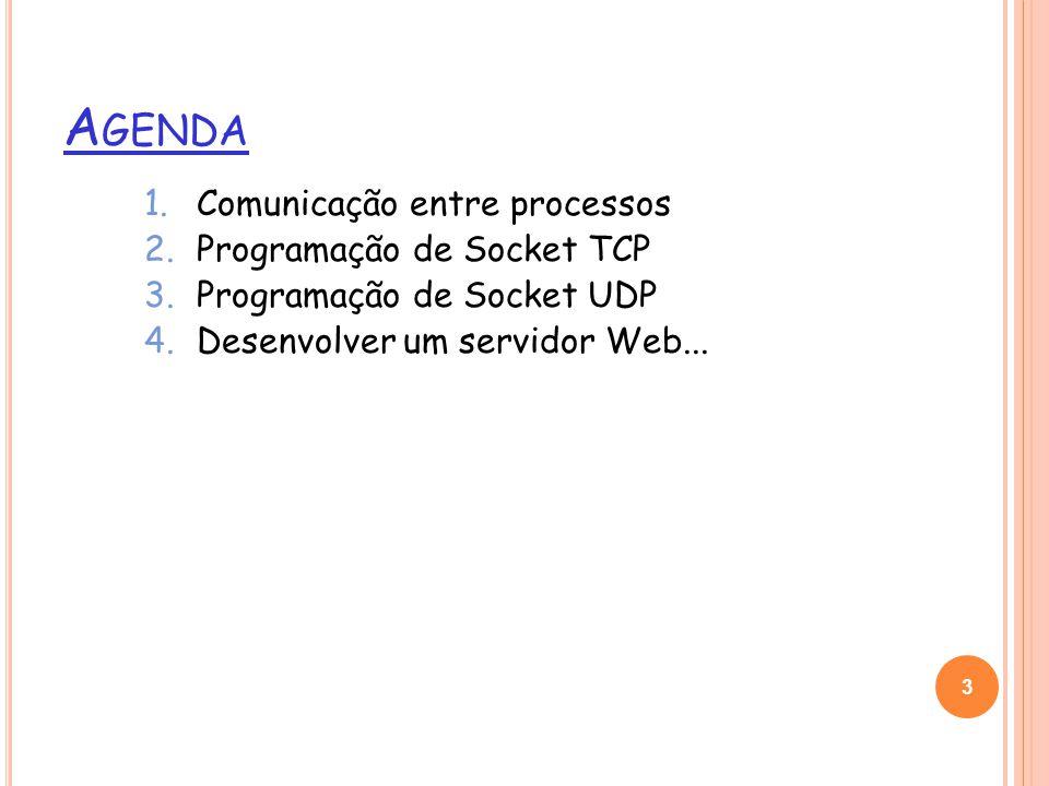A GENDA 3 1.Comunicação entre processos 2.Programação de Socket TCP 3.Programação de Socket UDP 4.Desenvolver um servidor Web...