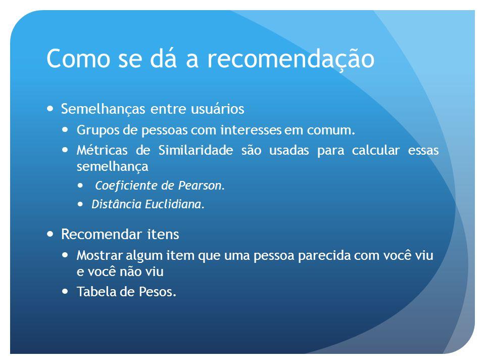 Como se dá a recomendação Semelhanças entre usuários Grupos de pessoas com interesses em comum.