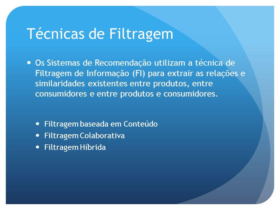 Técnicas de Filtragem Os Sistemas de Recomendação utilizam a técnica de Filtragem de Informação (FI) para extrair as relações e similaridades existentes entre produtos, entre consumidores e entre produtos e consumidores.
