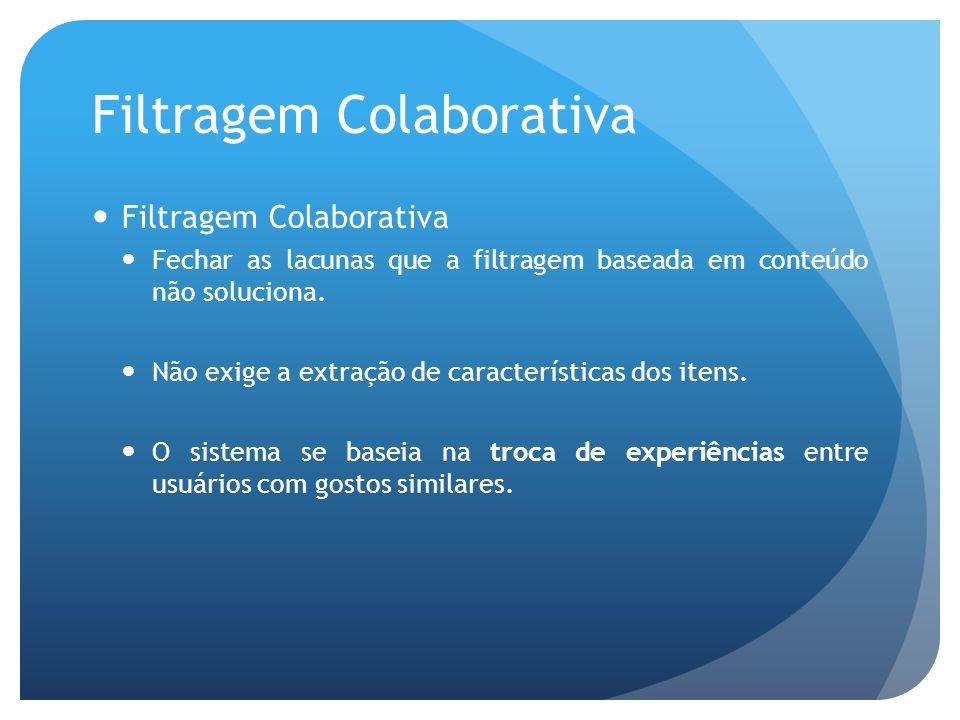 Filtragem Colaborativa Fechar as lacunas que a filtragem baseada em conteúdo não soluciona.