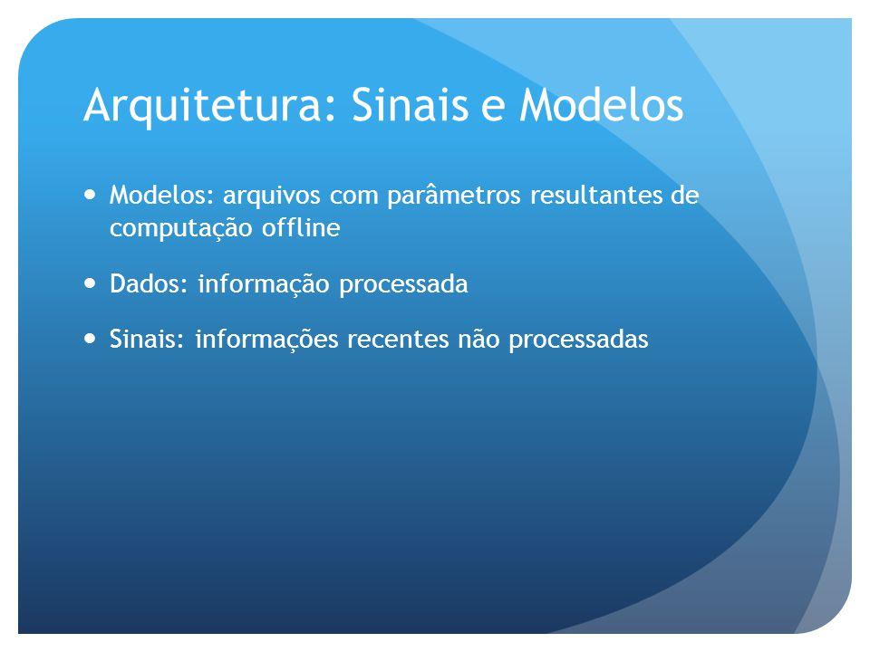 Arquitetura: Sinais e Modelos Modelos: arquivos com parâmetros resultantes de computação offline Dados: informação processada Sinais: informações recentes não processadas