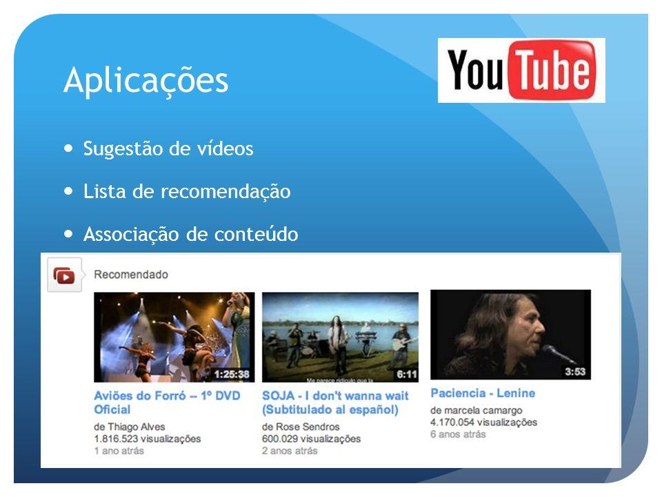 Aplicações Sugestão de vídeos Lista de recomendação Associação de conteúdo