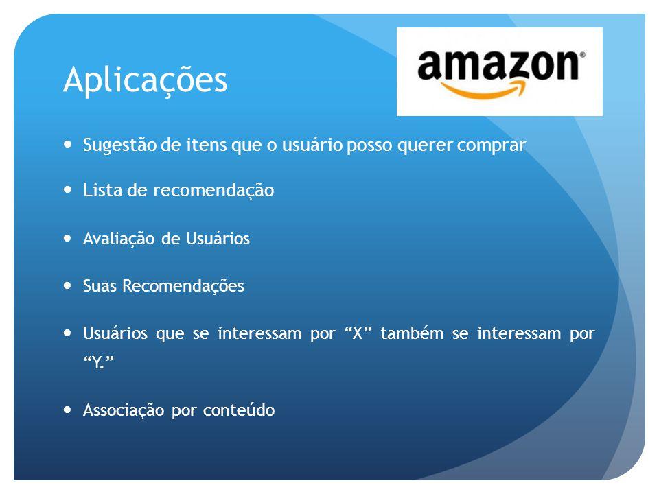 Aplicações Sugestão de itens que o usuário posso querer comprar Lista de recomendação Avaliação de Usuários Suas Recomendações Usuários que se interessam por X também se interessam por Y.
