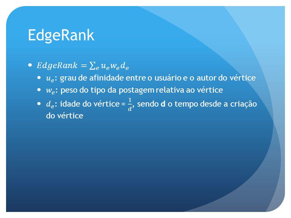 EdgeRank