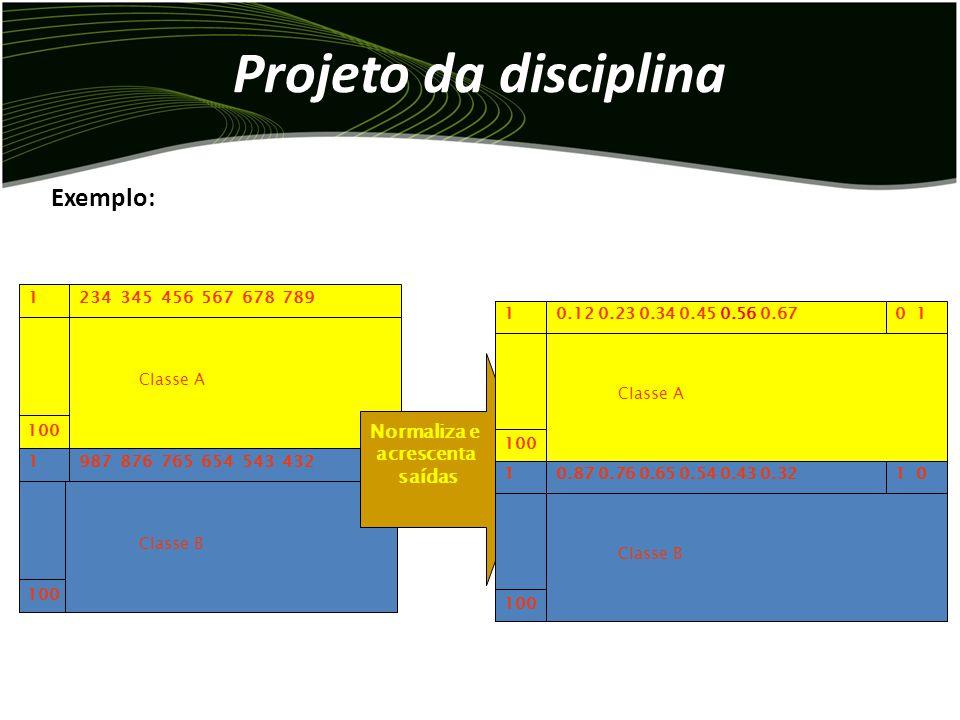 Projeto da disciplina Exemplo: 234 345 456 567 678 7891 100 Classe A 987 876 765 654 543 4321 100 Classe B Normaliza e acrescenta saídas 0.12 0.23 0.34 0.45 0.56 0.671 100 Classe A 0 1 0.87 0.76 0.65 0.54 0.43 0.321 Classe B 1 0 100