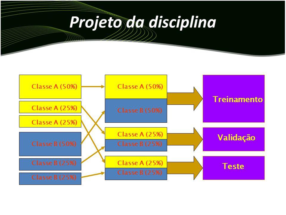 Projeto da disciplina Classe A (50%) Classe A (25%) Classe B (50%) Classe B (25%) Classe A (50%) Classe B (50%) Classe A (25%) Classe B (25%) Classe A (25%) Classe B (25%) Treinamento Validação Teste