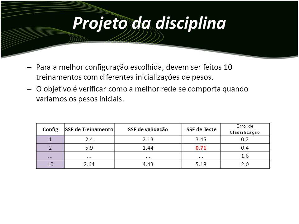 Projeto da disciplina – Para a melhor configuração escolhida, devem ser feitos 10 treinamentos com diferentes inicializações de pesos.