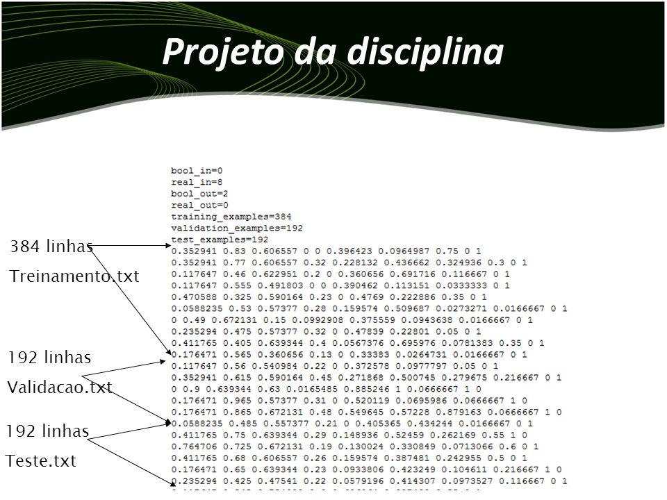 Projeto da disciplina 384 linhas Treinamento.txt 192 linhas Teste.txt 192 linhas Validacao.txt