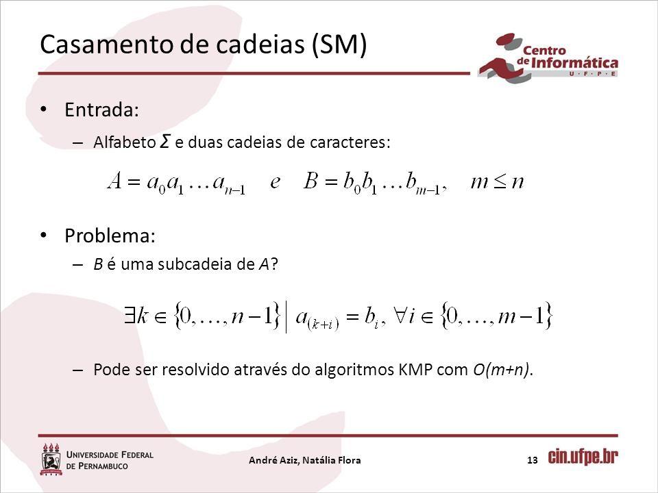 Casamento de cadeias (SM) Entrada: – Alfabeto Σ e duas cadeias de caracteres: Problema: – B é uma subcadeia de A? – Pode ser resolvido através do algo