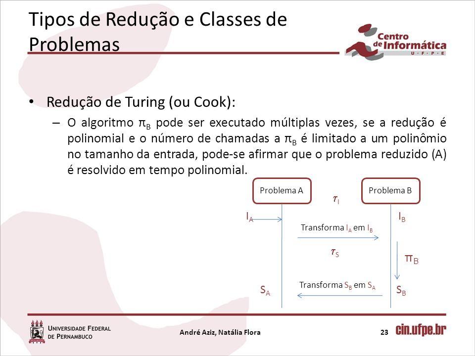 Tipos de Redução e Classes de Problemas Redução de Turing (ou Cook): – O algoritmo π B pode ser executado múltiplas vezes, se a redução é polinomial e
