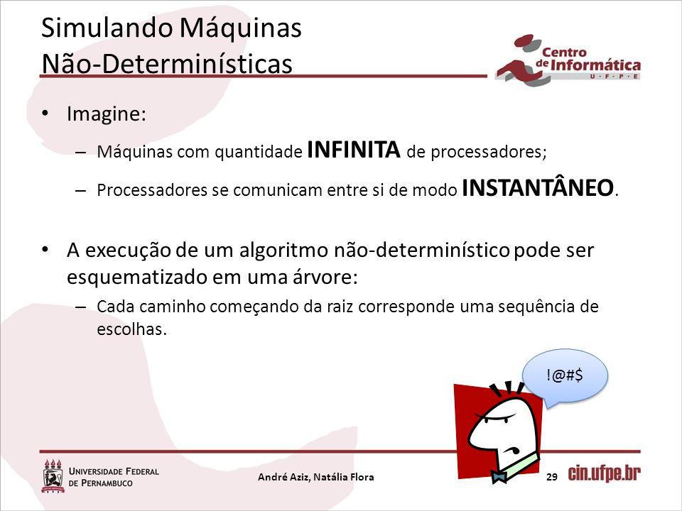 Simulando Máquinas Não-Determinísticas Imagine: – Máquinas com quantidade INFINITA de processadores; – Processadores se comunicam entre si de modo INS