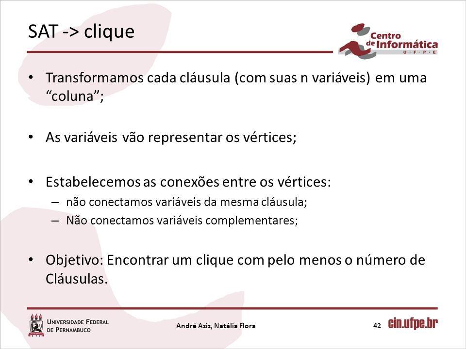 SAT -> clique Transformamos cada cláusula (com suas n variáveis) em uma coluna; As variáveis vão representar os vértices; Estabelecemos as conexões en
