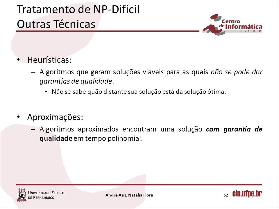 Tratamento de NP-Difícil Outras Técnicas Heurísticas: – Algoritmos que geram soluções viáveis para as quais não se pode dar garantias de qualidade. Nã