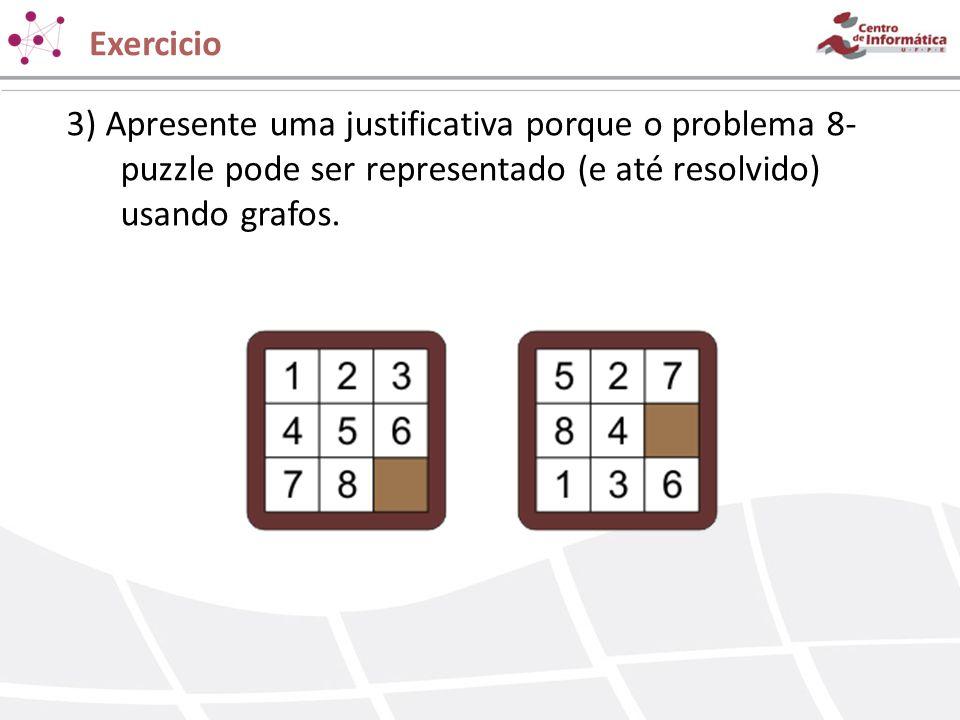 Exercicio 3) Apresente uma justificativa porque o problema 8- puzzle pode ser representado (e até resolvido) usando grafos.