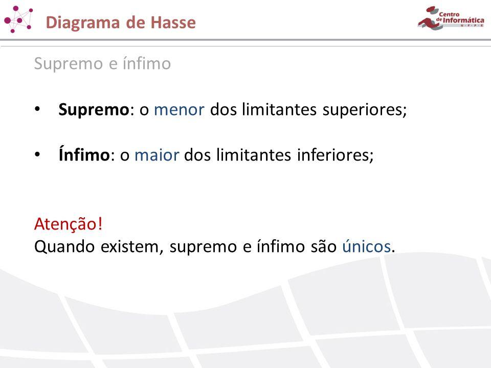 Supremo e ínfimo Supremo: o menor dos limitantes superiores; Ínfimo: o maior dos limitantes inferiores; Atenção! Quando existem, supremo e ínfimo são