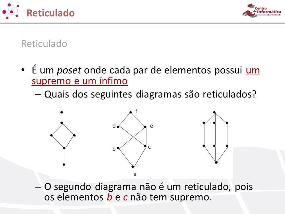 Reticulado É um poset onde cada par de elementos possui um supremo e um ínfimo – Quais dos seguintes diagramas são reticulados? – O segundo diagrama n