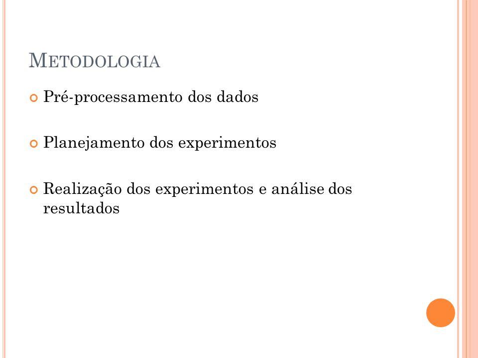 M ETODOLOGIA Pré-processamento dos dados Planejamento dos experimentos Realização dos experimentos e análise dos resultados