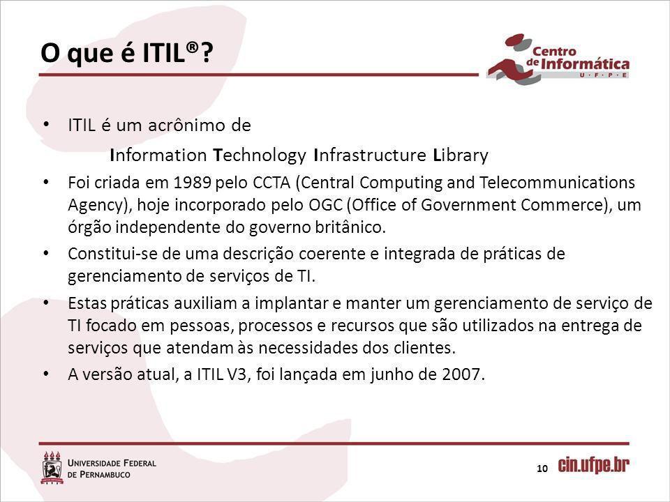 O que é ITIL®? 10 ITIL é um acrônimo de Information Technology Infrastructure Library Foi criada em 1989 pelo CCTA (Central Computing and Telecommunic
