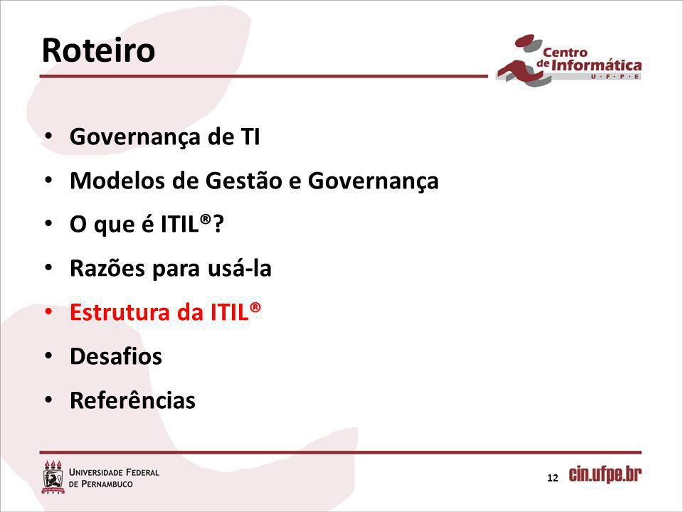 Governança de TI Modelos de Gestão e Governança O que é ITIL®? Razões para usá-la Estrutura da ITIL® Desafios Referências 12 Roteiro