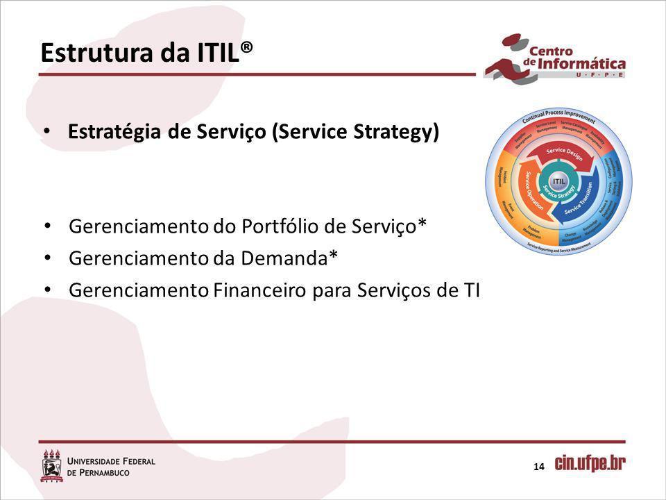 Estrutura da ITIL® 14 Estratégia de Serviço (Service Strategy) Gerenciamento do Portfólio de Serviço* Gerenciamento da Demanda* Gerenciamento Financei