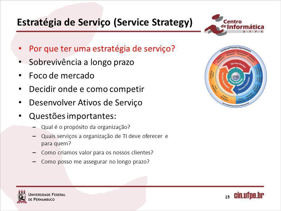 Estratégia de Serviço (Service Strategy) 15 Por que ter uma estratégia de serviço? Sobrevivência a longo prazo Foco de mercado Decidir onde e como com