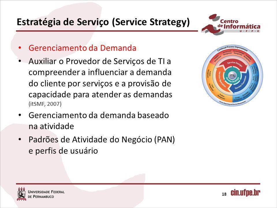 Estratégia de Serviço (Service Strategy) 18 Gerenciamento da Demanda Auxiliar o Provedor de Serviços de TI a compreender a influenciar a demanda do cl