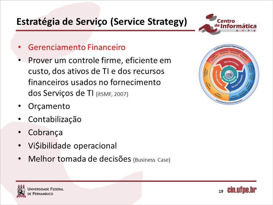 Estratégia de Serviço (Service Strategy) 19 Gerenciamento Financeiro Prover um controle firme, eficiente em custo, dos ativos de TI e dos recursos fin